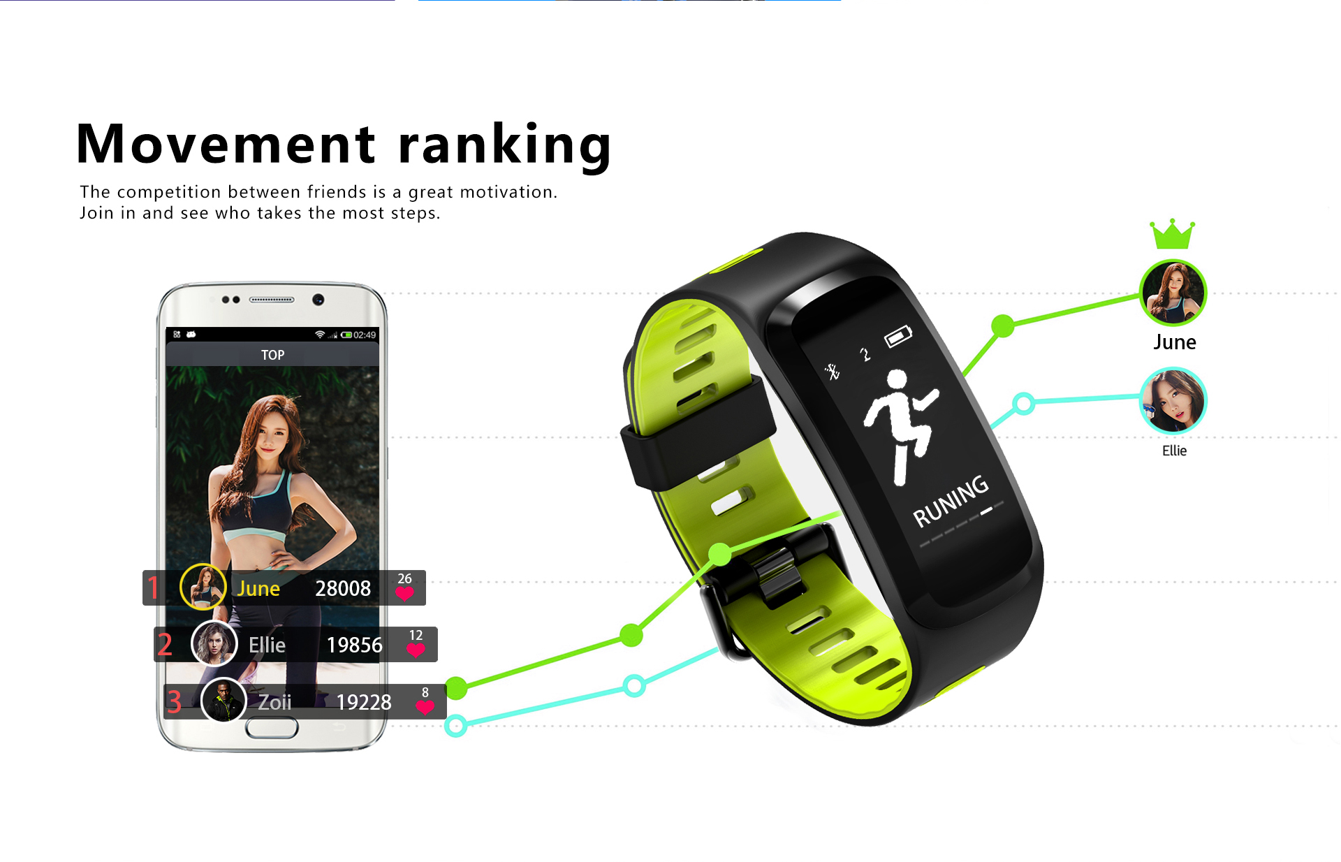 NO.1 F4 Waterproof smartband
